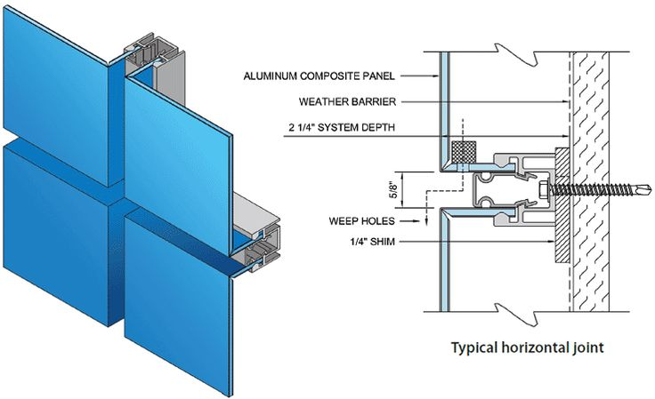 Examples of Seamless Splicing of Aluminum Composite Panel