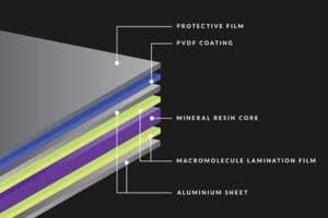 choose aluminum composite panel